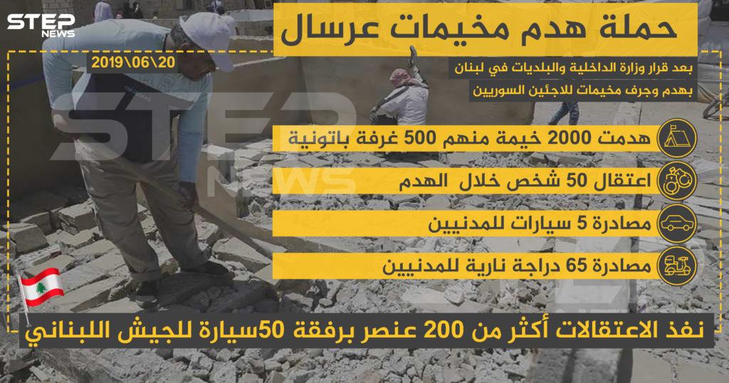 إحصائية حملة هدم مخيمات عرسال
