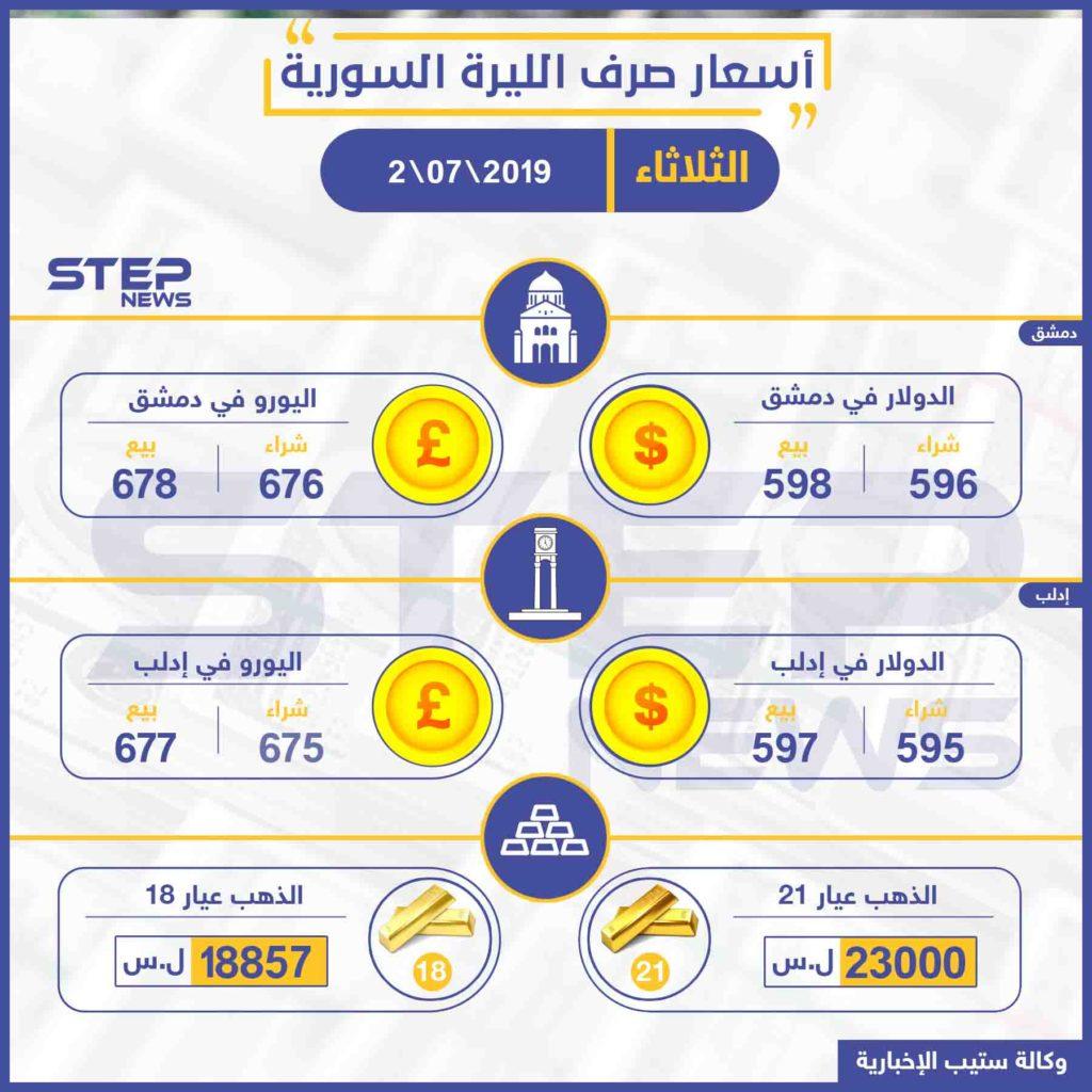 أسعار الذهب والعملات في سوريا اليوم 2-07-2019