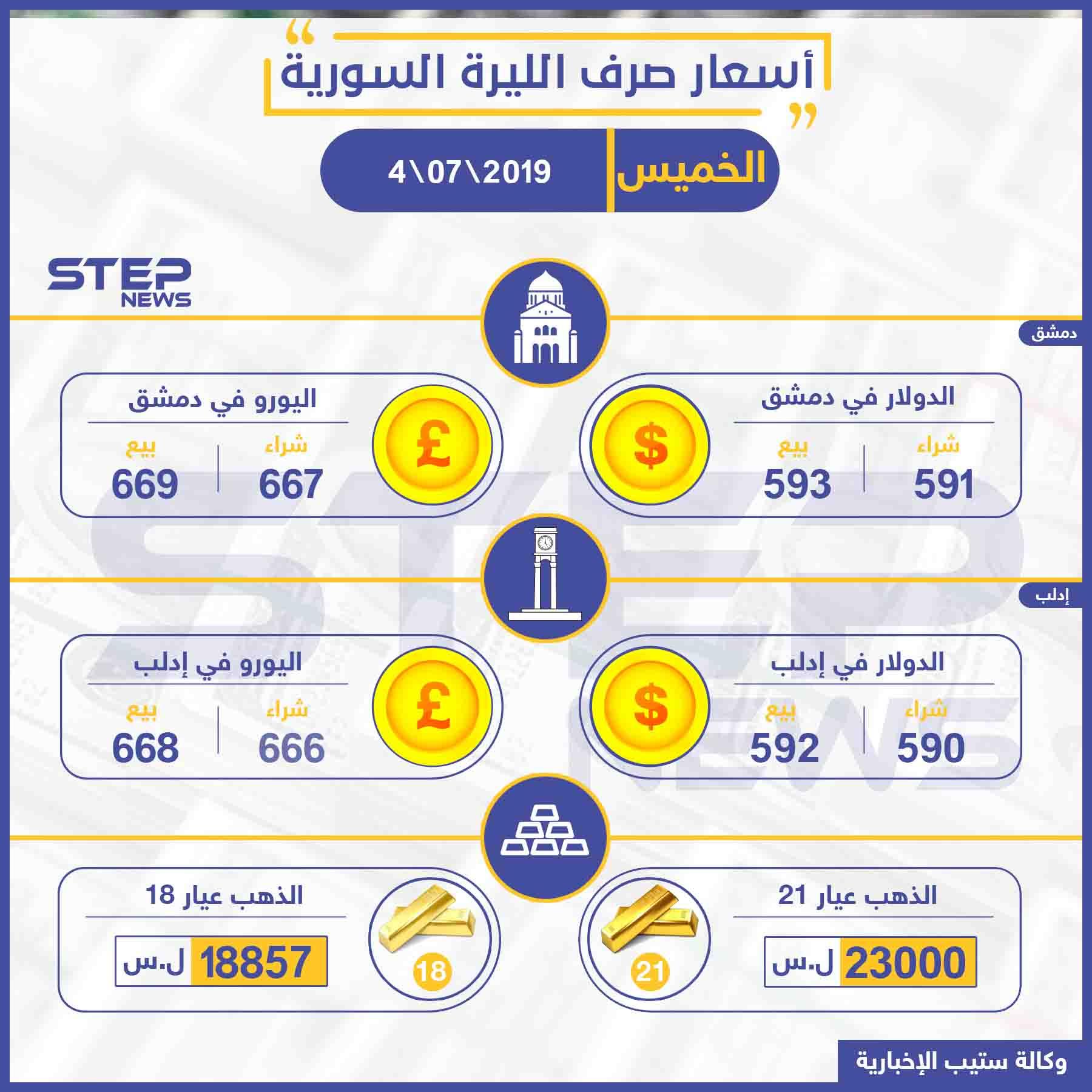 أسعار الذهب والعملات في سوريا اليوم 4-07-2019