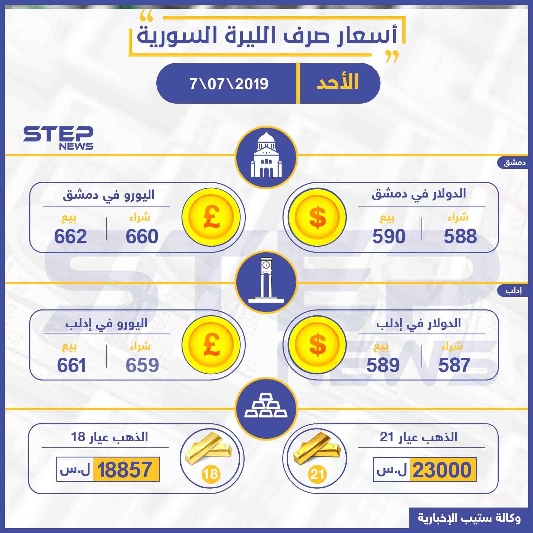 أسعار الذهب والعملات في سوريا اليوم 7-07-2019