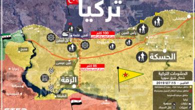 """خريطة تبين الحشود التركية على الحدود السورية قبالة مناطق سيطرة """"قسد"""""""