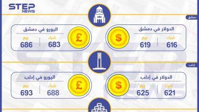 أسعار الذهب والعملات في سوريا اليوم 21-08-2019