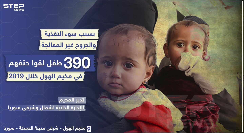 بسبب سوء التغذية و الجروح غير المعالجة ... 390 طفل لقوا حتفهم في مخيم الهول خلال 2019 !