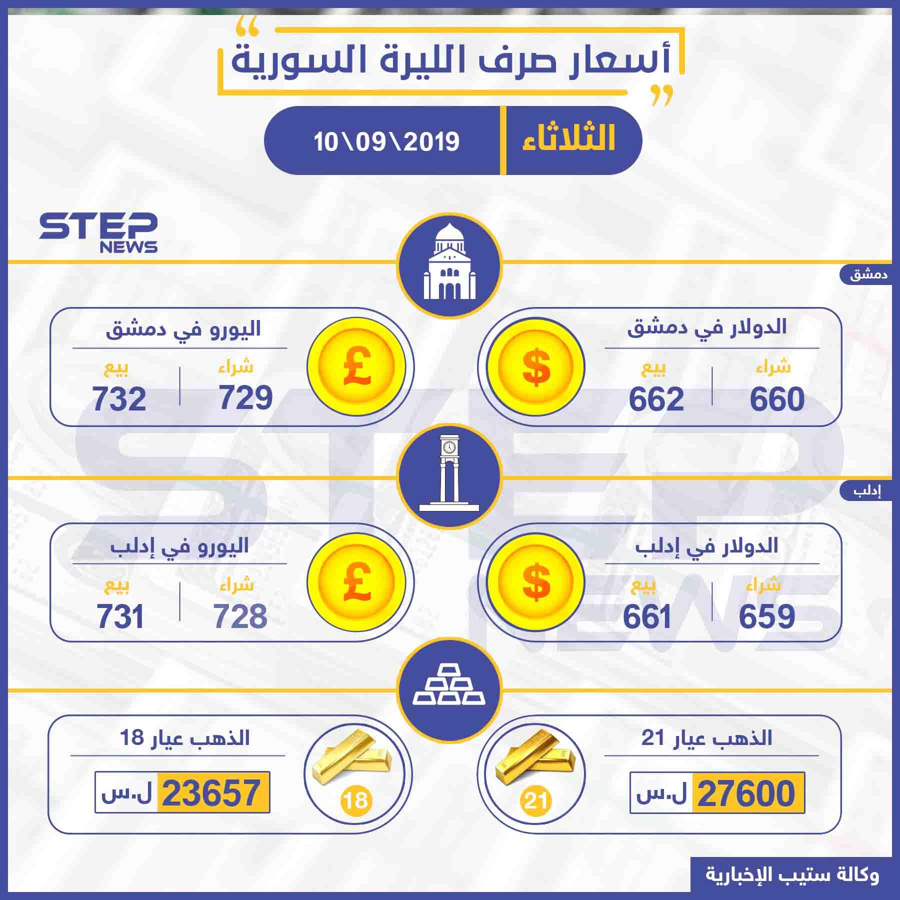 أسعار الذهب والعملات في سوريا اليوم 10-09-2019