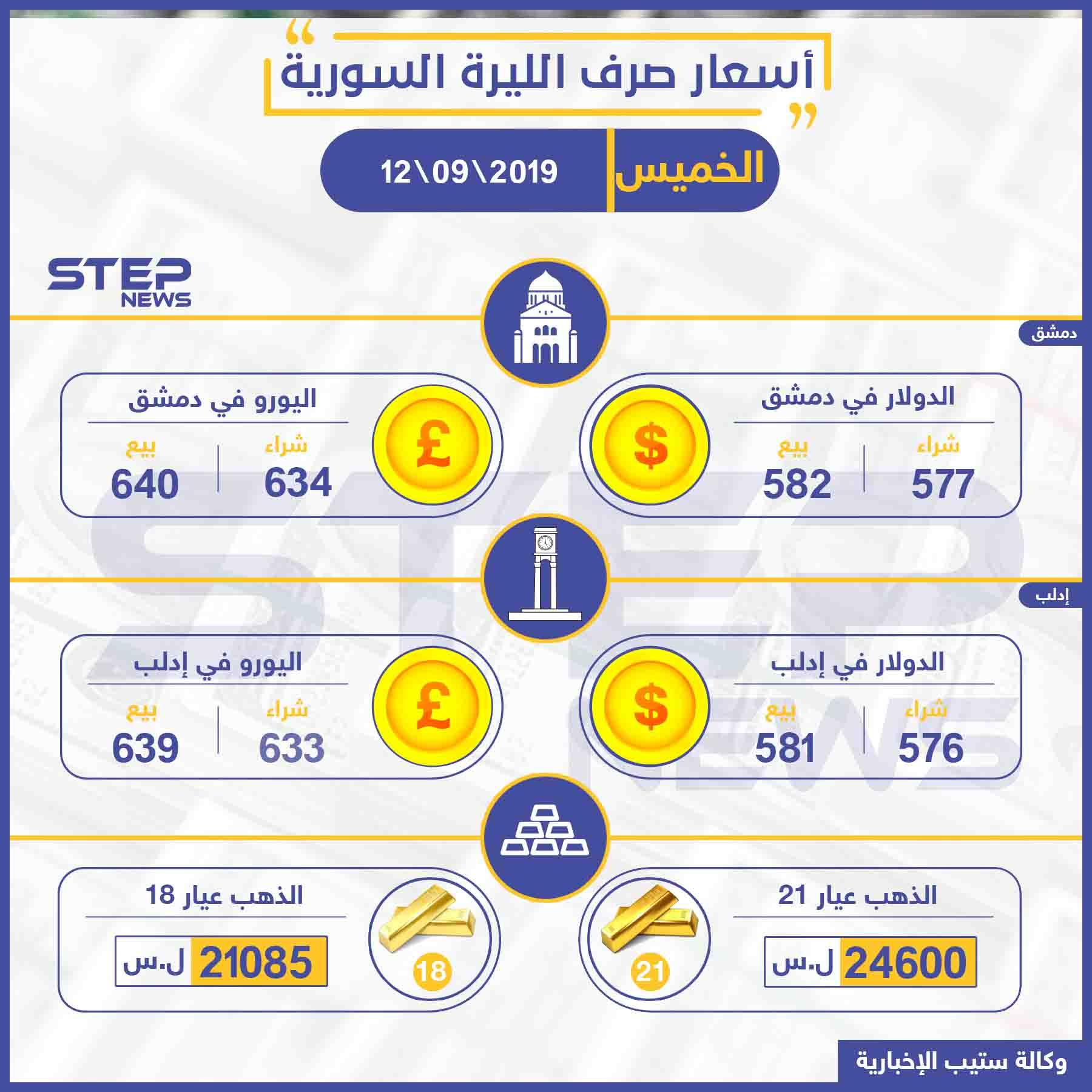 أسعار الذهب والعملات في سوريا اليوم 12-09-2019