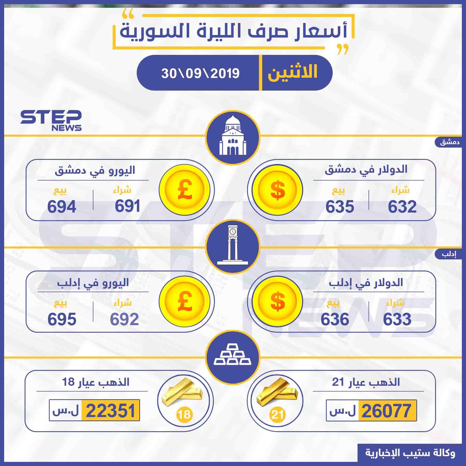 أسعار الذهب والعملات في سوريا اليوم 30-09-2019