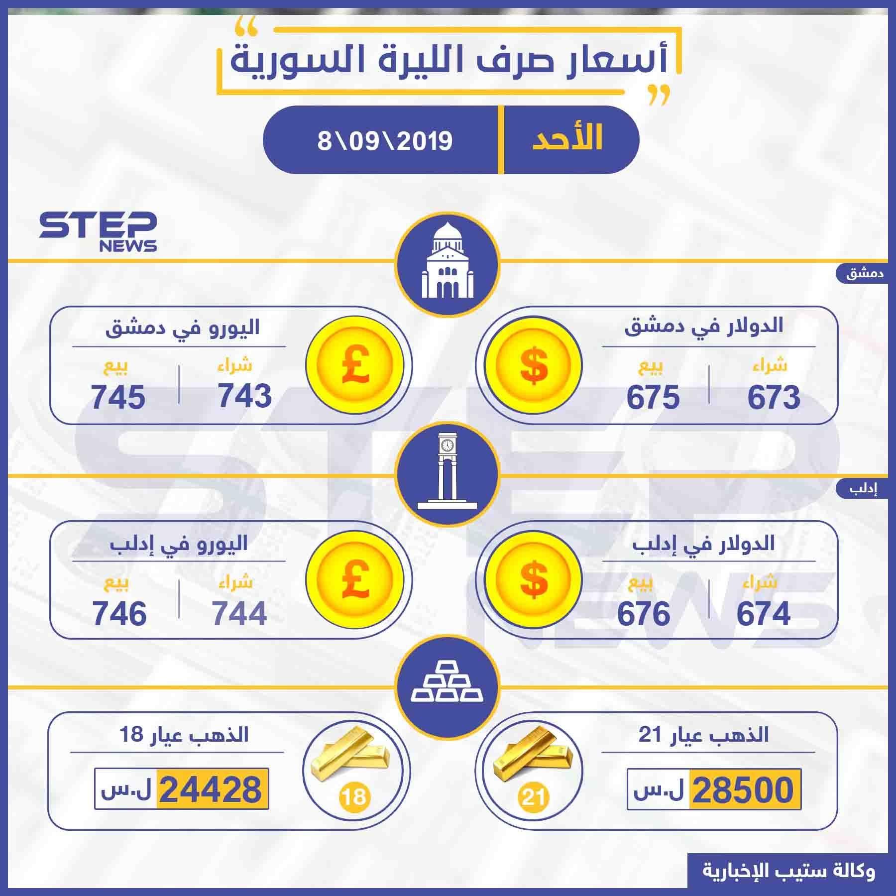 أسعار الذهب والعملات في سوريا اليوم 8-09-2019