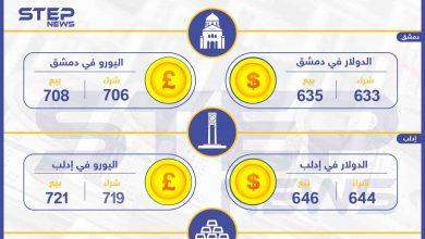أسعار الذهب والعملات في سوريا اليوم 21-10-2019