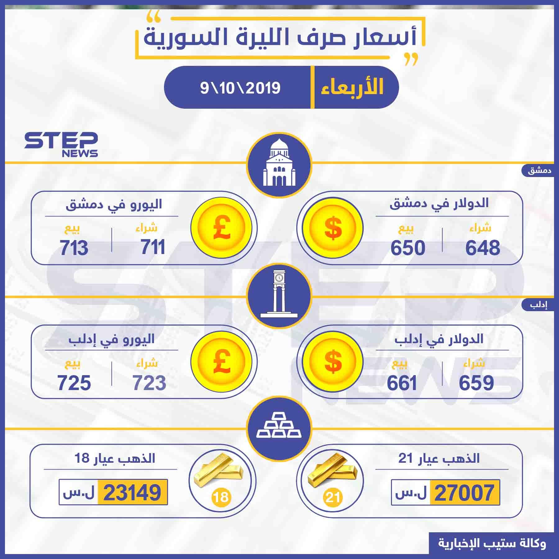 أسعار الذهب والعملات في سوريا اليوم 9-10-2019