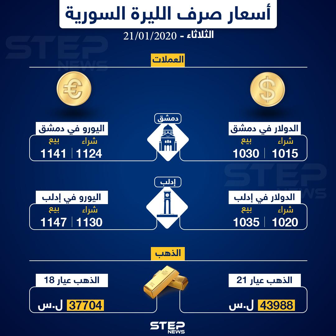 أسعار الذهب والعملات في سوريا اليوم 21-01-2020