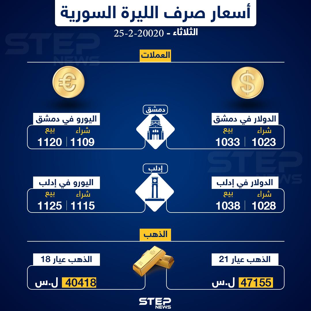 أسعار الذهب والعملات في سوريا اليوم 25-2-2020