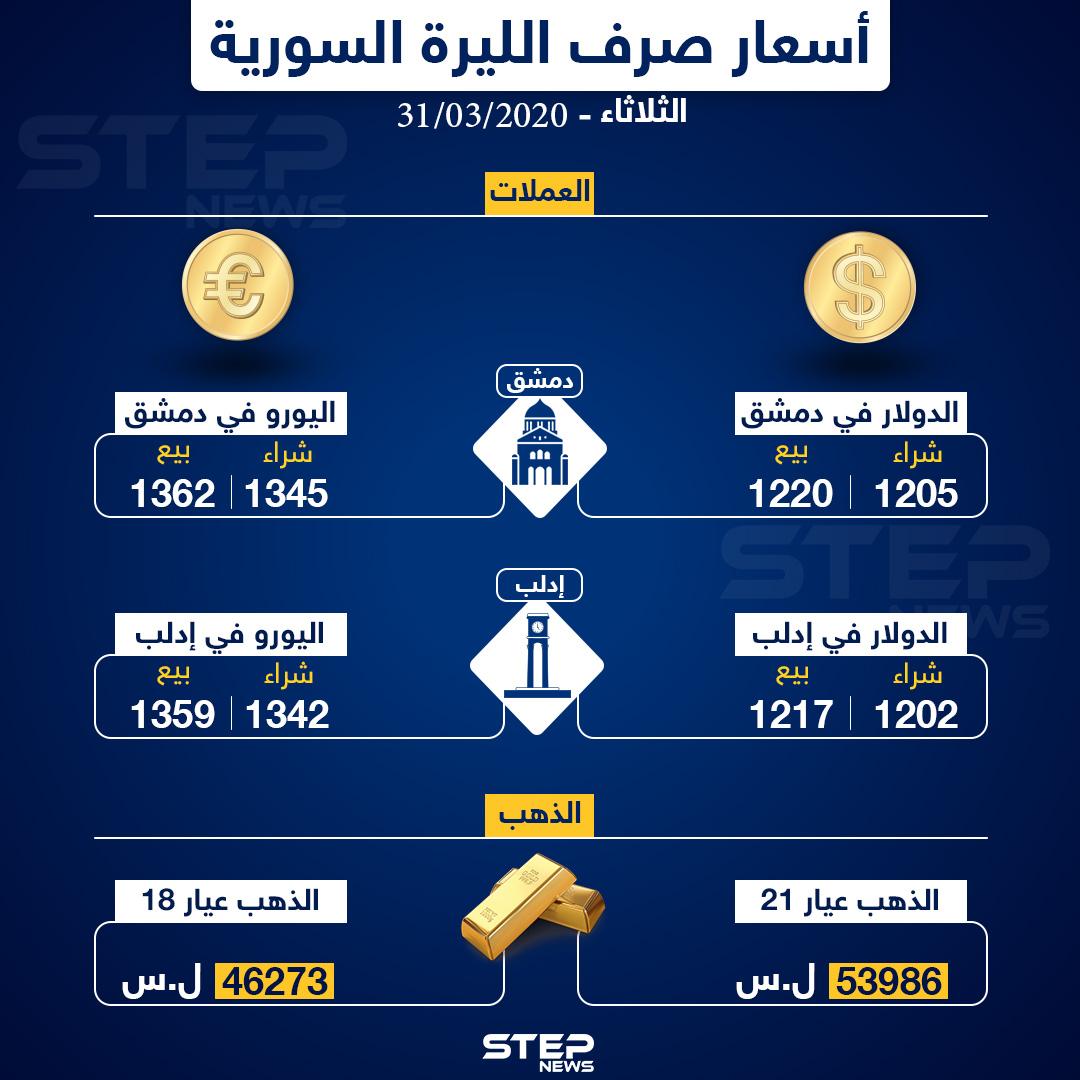 أسعار الذهب والعملات في سوريا اليوم 31-3-2020