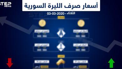 mo coin 203032020