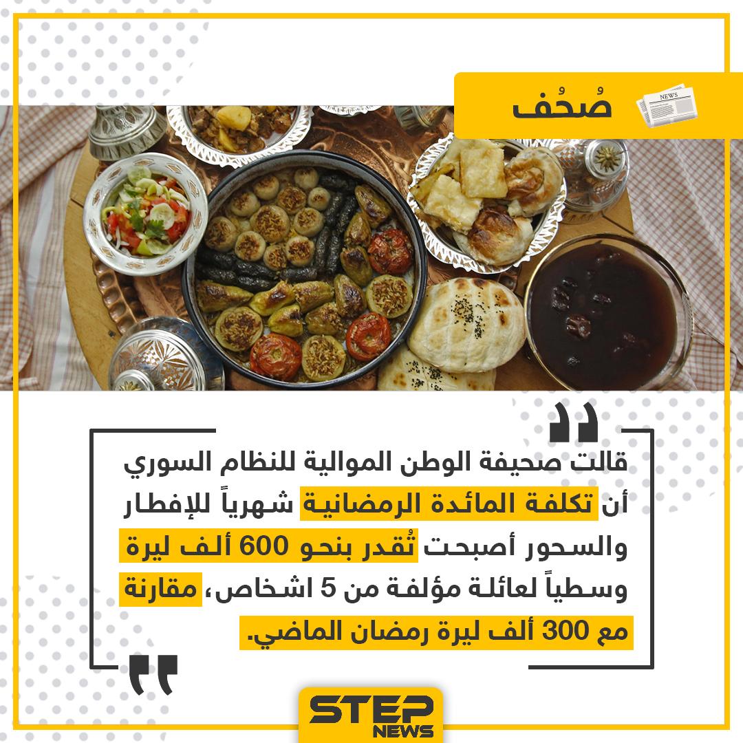 تكلفة المائدة الرمضانية للعائلة السورية