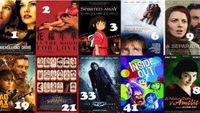 BBC لأهم 100 فيلم في القرن الـ21