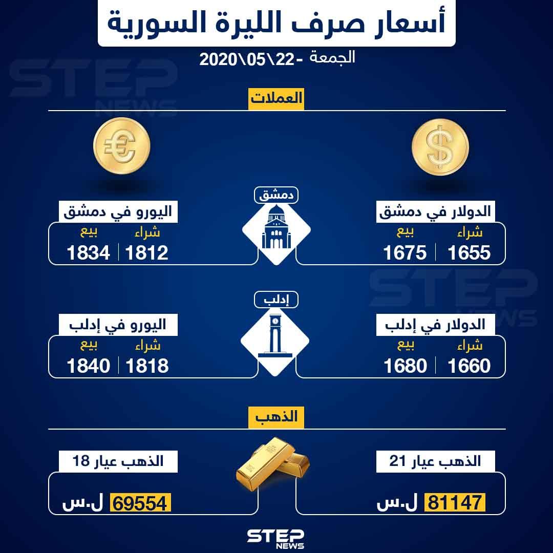أسعار الذهب والعملات في سوريا اليوم 22-5-2020