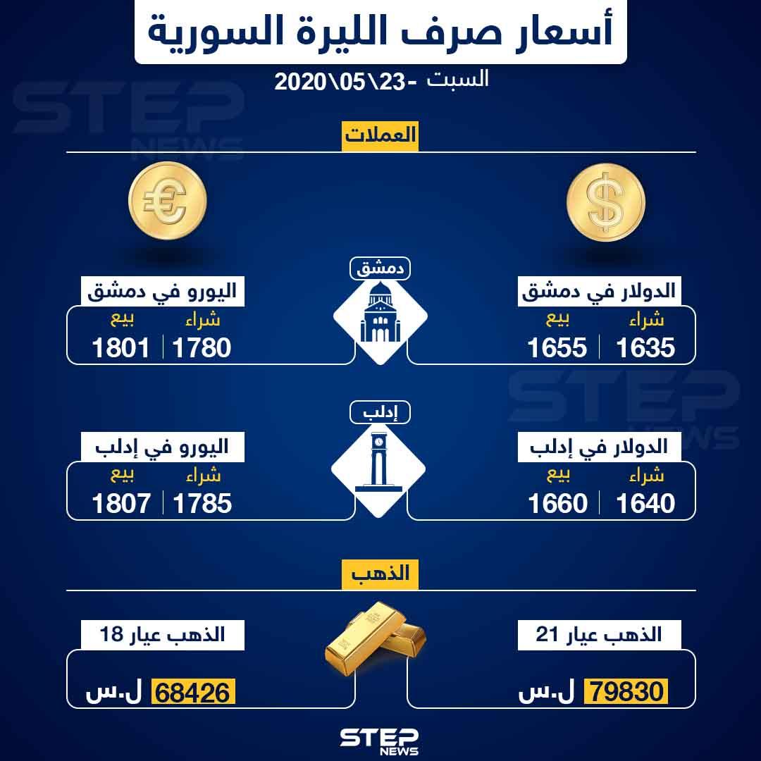 أسعار الذهب والعملات في سوريا اليوم 23-5-2020