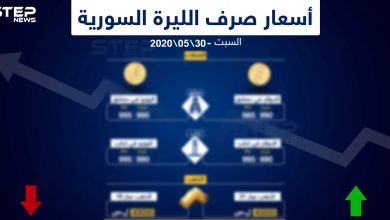 أسعار الذهب والعملات في سوريا اليوم 30-5-2020