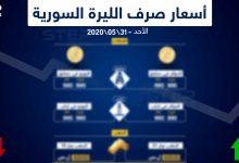 أسعار الذهب والعملات في سوريا اليوم 31-5-2020