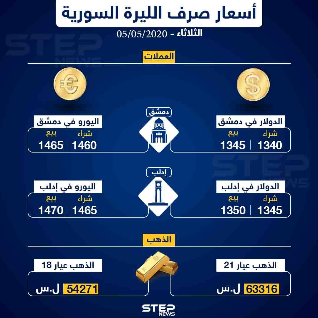 أسعار الذهب والعملات في سوريا اليوم 5-5-2020