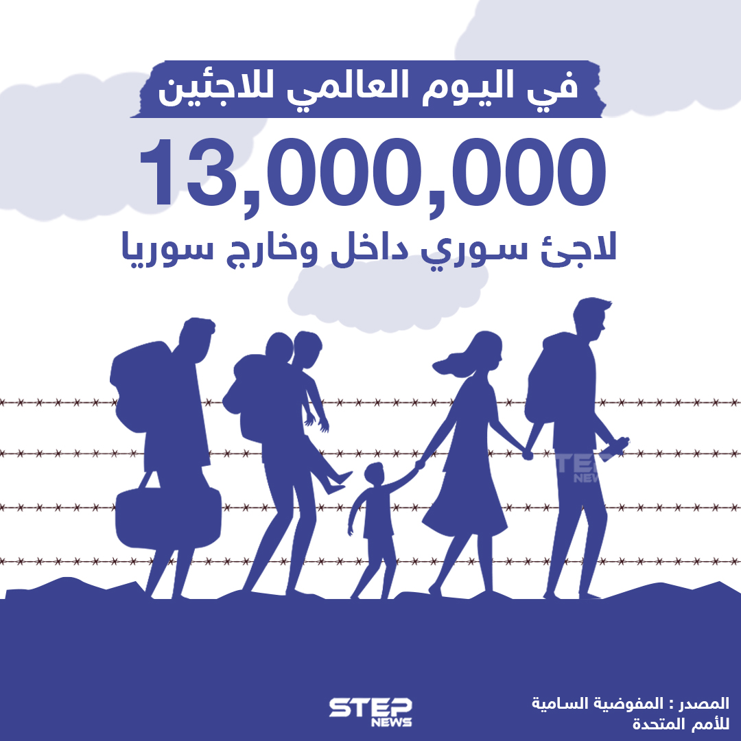 إحصائية حول عدد اللاجئين السوريين في الداخل السوري ودول العالم