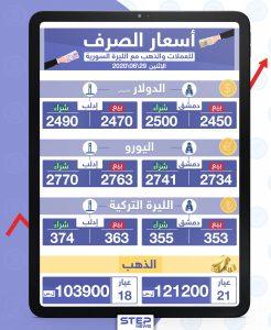 أسعار الذهب والعملات للدول العربية اليوم الاثنين الموافق 29 حزيران 2020