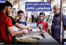 سوريا 2021 في ظل قانون قيصر