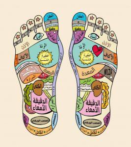 الريفلكسولوجي علم الشفاء الذاتي من خلال تدليك القدمين فوائده وطرق العلاج به وكالة ستيب الإخبارية