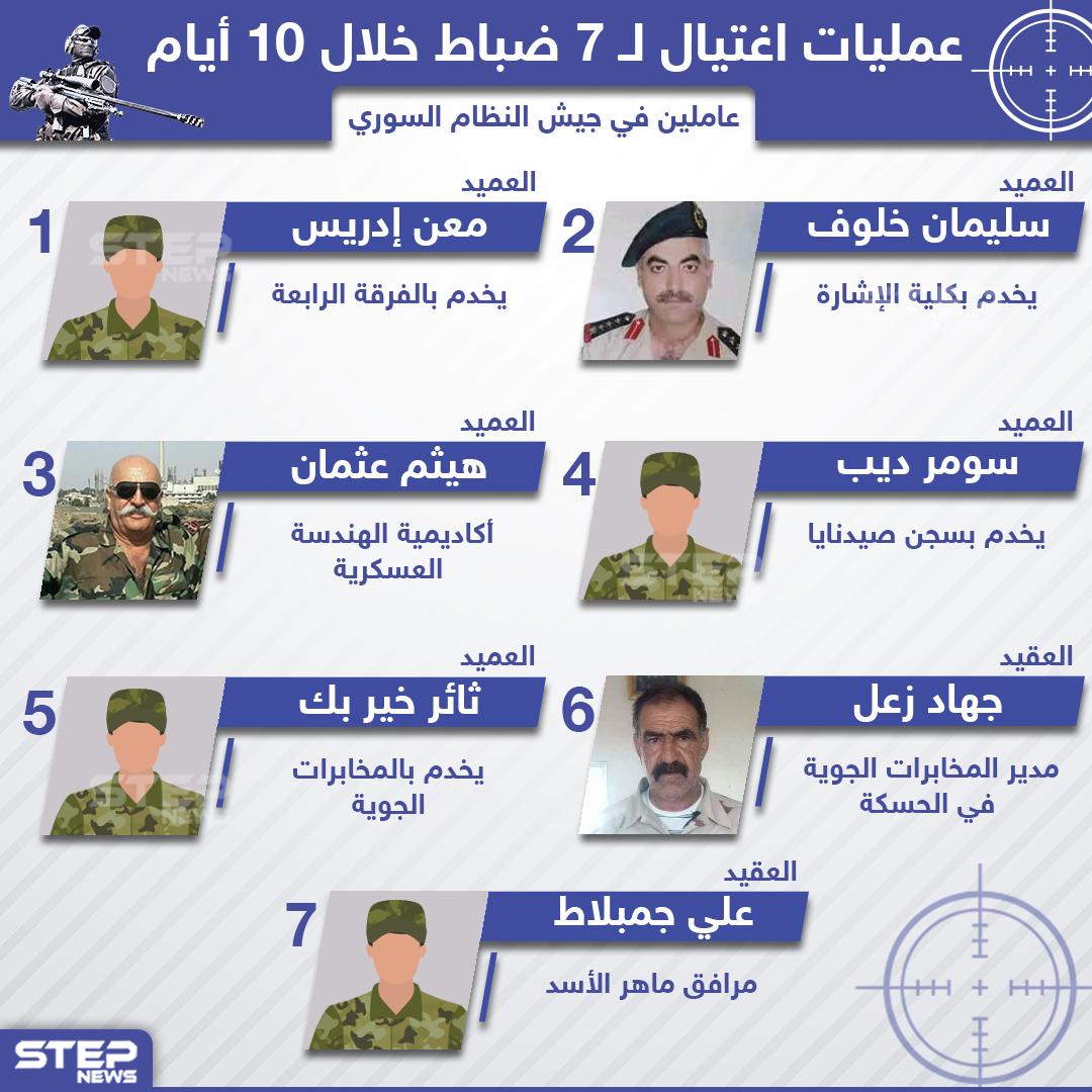 عمليات اغتيال استهدفت ضباط بصفوف النظام السوري خلال الأيام الأخيرة