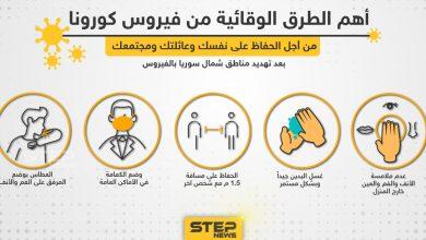أهم الطرق الوقائية من فيروس كورونا بعد اكتشاف حالات لأول مرة شمال سوريا