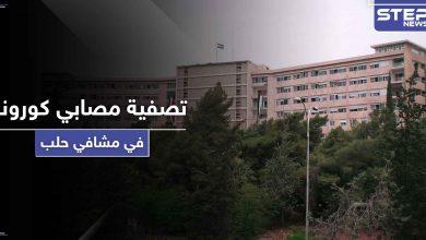 خاص|| عمليات تصفية لمصابي كورونا في مستشفى حلب الجامعي بأوامر من ضباط مخابرات النظام السوري!