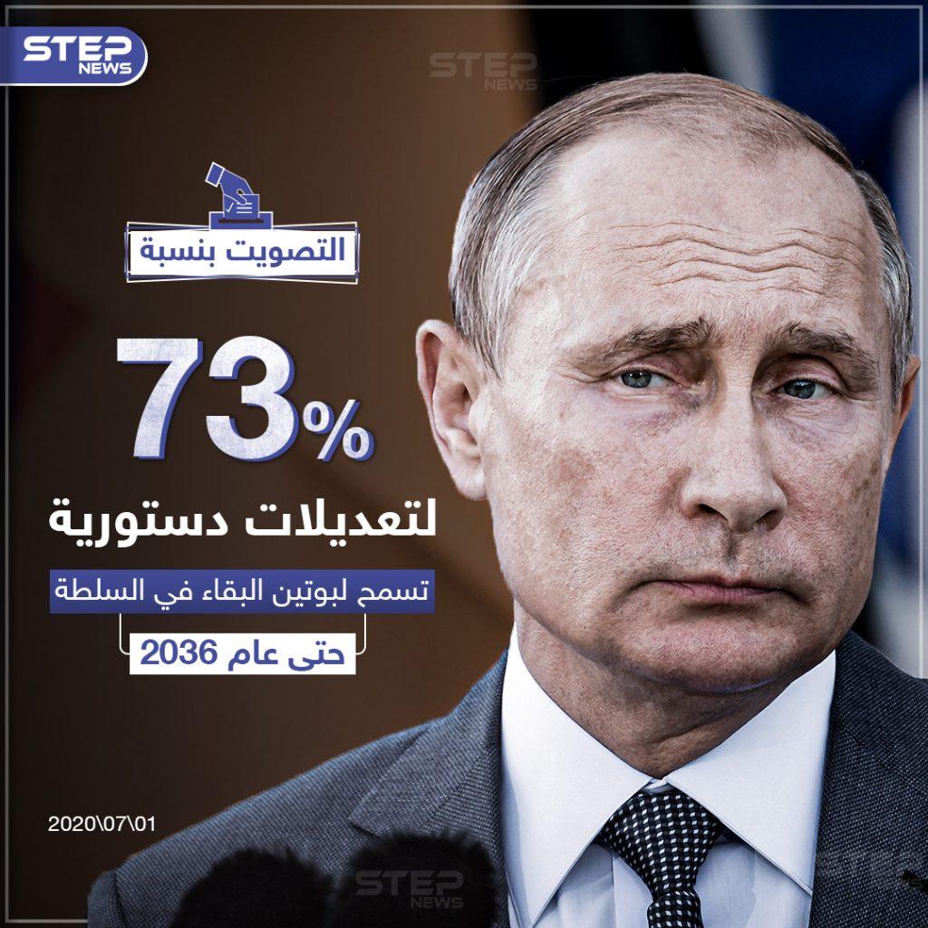تعديلات دستورية تسمح لبوتين البقاء في السلطة حتى عام 2036