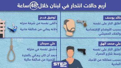 4 حالات انتحار شهدتها لبنان خلال الساعات الأخيرة
