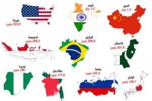 أبرز الدول
