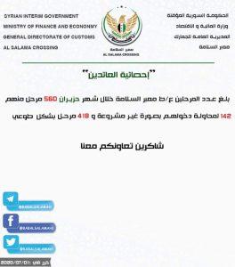 إدارة معبر باب السلامة تكشف أعداد السوريين المرحلين من تركيا خلال الـ 30 يومًا الأخيرة