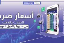 أسعار الذهب والعملات للدول العربية وتركيا اليوم الجمعة الموافق 14 آب 2020