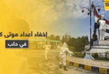 خاص|| تسترًا على وضع كورونا في حلب.. مخابرات النظام السوري تزوّر شهادات وفاة الضحايا