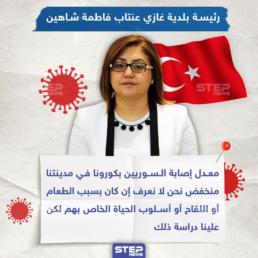 رئيسة بلدية غازي عنتاب: السوريون أقل عرضة لفيروس كورونا وعلينا دراسة ذلك