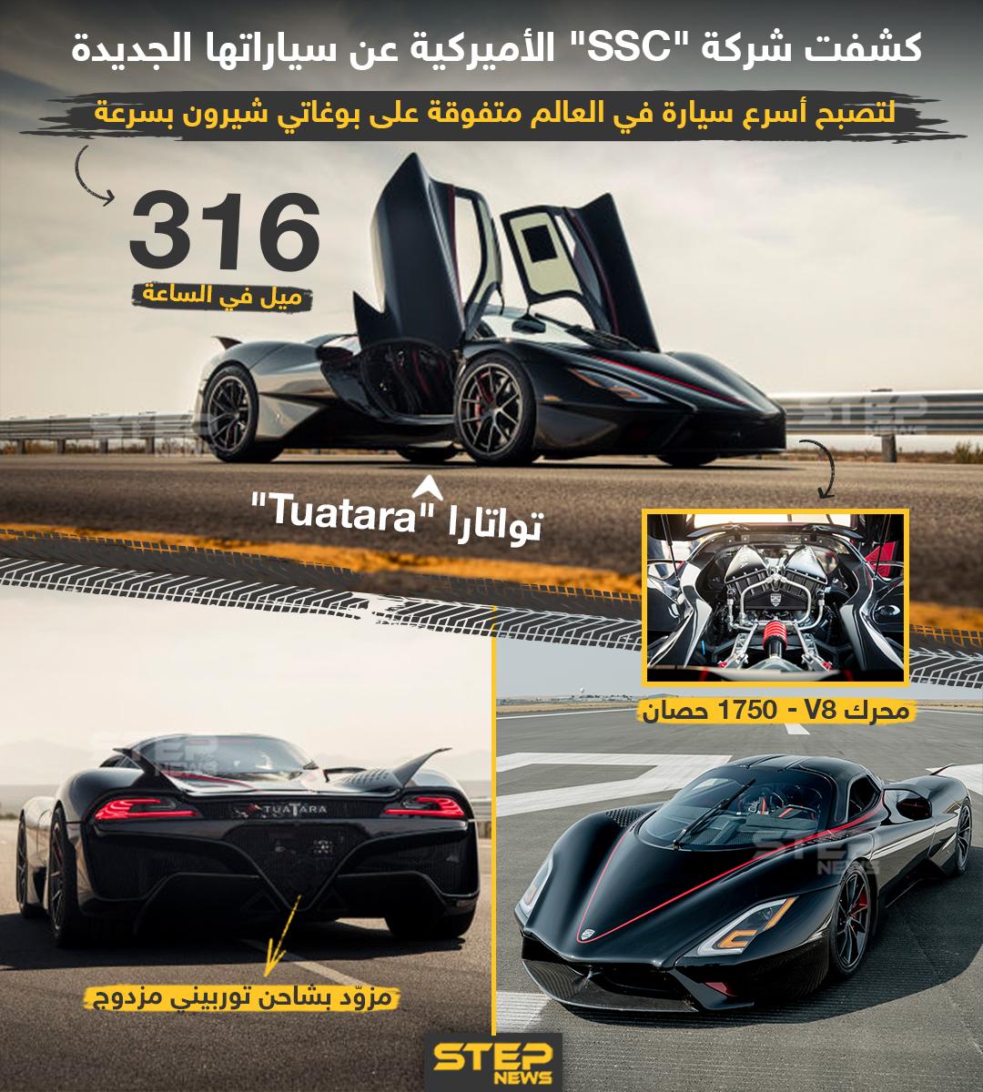 الكشف عن أسرع سيارة في العالم .. هل تعتقد انك تملك الفرصة لقيادتها ؟