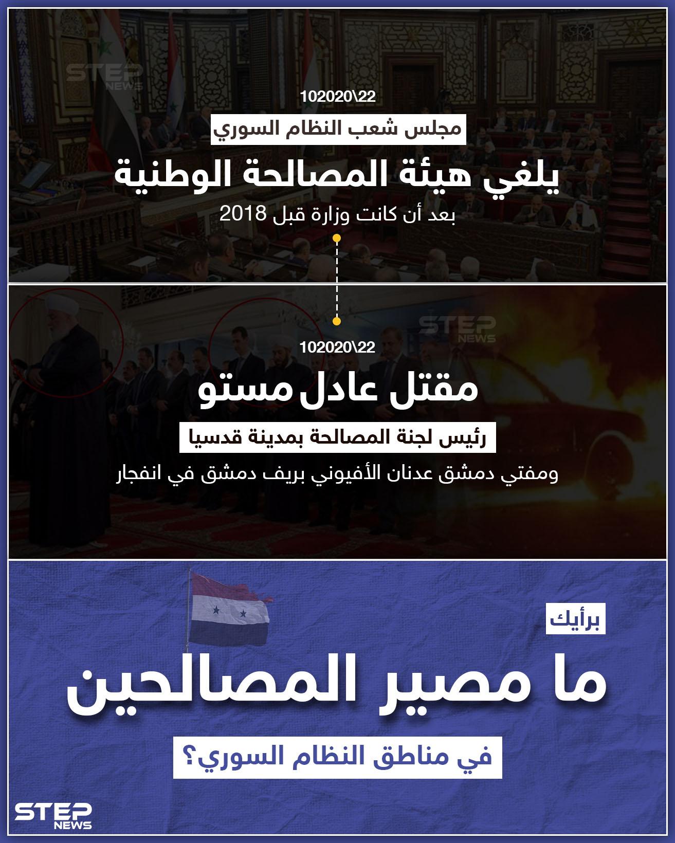 بمرسوم من بشار الأسد تحولت لهيئة والغيت اليوم بشكل نهائي فكيف سيكون شكل المرحلة القادمة للمصالحات؟
