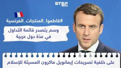 حملة مقاطعة للبضاعة الفرنسية على خلفية تصريحات الرئيس الفرنسي إيمانويل ماكرون المسيئة للإسلام ونصرة للنبي