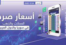 أسعار الذهب والعملات للدول العربية وتركيا اليوم السبت الموافق 24 تشرين الأول 2020