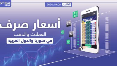 أسعار الذهب والعملات للدول العربية وتركيا اليوم الاثنين الموافق 05 تشرين الأول 2020