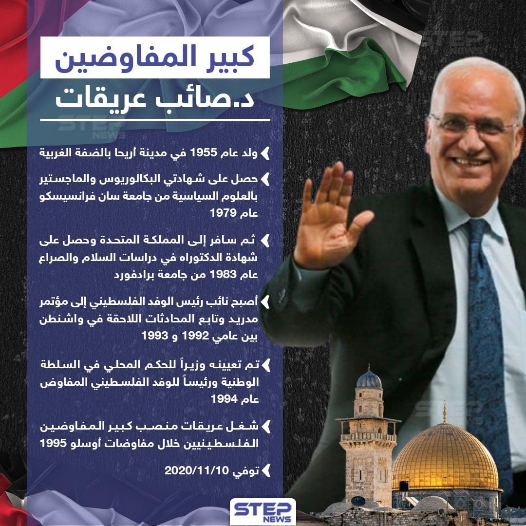 وفاة كبير المفاوضين الفلسطينين الدكتور صائب عريقات