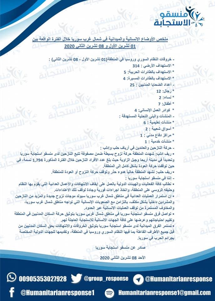 التصعيد العسكري بـ إدلب