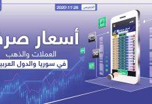 أسعار الذهب والعملات للدول العربية وتركيا اليوم الخميس الموافق 26 تشرين الثاني 2020