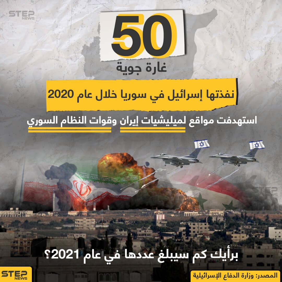 50 غاراة إسرائيلية استهدفت مواقع إيرانية بسوريا في 2020، برأيك كم سيصبح عددها مع بداية 2021 ؟!
