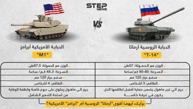 """برأيك أيهما أقوى دبابة """"أرماتا"""" الروسية أم دبابة """"أبرامز"""" الأمريكية ؟"""