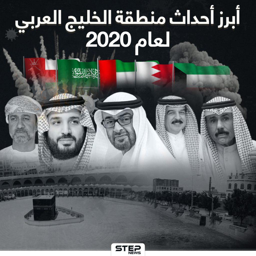أبرز أحداث منطقة الخليج العربي لعام 2020
