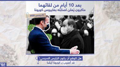هل تتوقع أن يكون الرئيس المصري قد أصيب بكورونا أيضاً